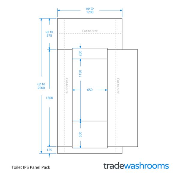 CSTIPS - Toilet IPS Panel Pack